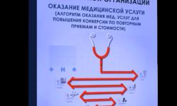 """Стандарт работы мед. центра """"Оказание медицинской услуги"""""""